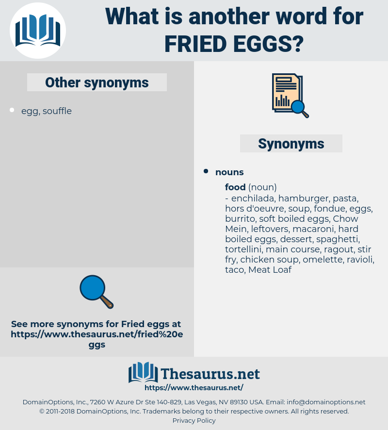 fried eggs, synonym fried eggs, another word for fried eggs, words like fried eggs, thesaurus fried eggs