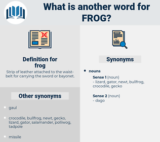 frog, synonym frog, another word for frog, words like frog, thesaurus frog