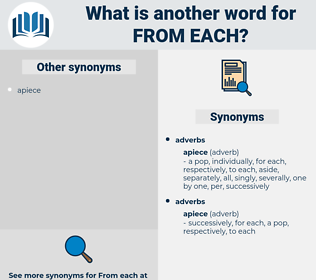 from each, synonym from each, another word for from each, words like from each, thesaurus from each