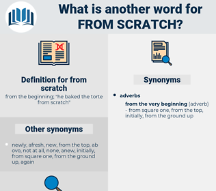 from scratch, synonym from scratch, another word for from scratch, words like from scratch, thesaurus from scratch