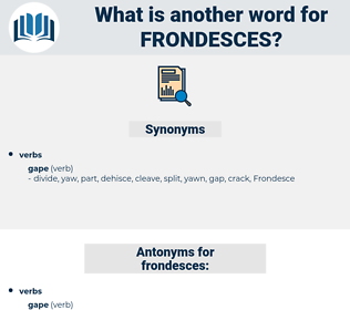 frondesces, synonym frondesces, another word for frondesces, words like frondesces, thesaurus frondesces