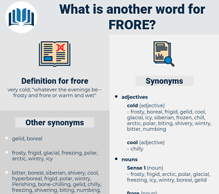 frore, synonym frore, another word for frore, words like frore, thesaurus frore