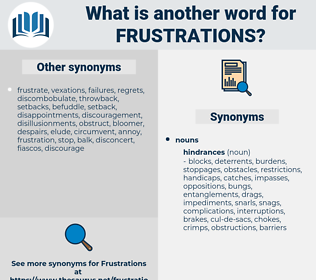 Frustrations, synonym Frustrations, another word for Frustrations, words like Frustrations, thesaurus Frustrations