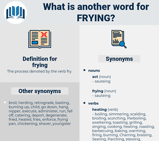 frying, synonym frying, another word for frying, words like frying, thesaurus frying