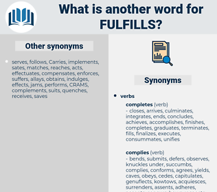 fulfills, synonym fulfills, another word for fulfills, words like fulfills, thesaurus fulfills