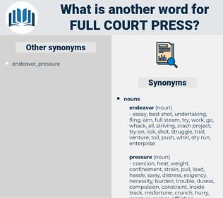 full court press, synonym full court press, another word for full court press, words like full court press, thesaurus full court press