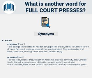 full court presses, synonym full court presses, another word for full court presses, words like full court presses, thesaurus full court presses