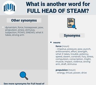 full head of steam, synonym full head of steam, another word for full head of steam, words like full head of steam, thesaurus full head of steam