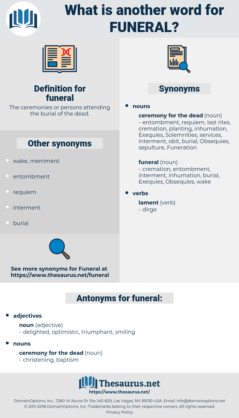 funeral, synonym funeral, another word for funeral, words like funeral, thesaurus funeral