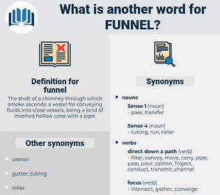 funnel, synonym funnel, another word for funnel, words like funnel, thesaurus funnel