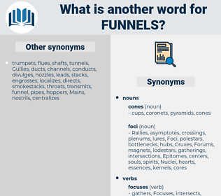 funnels, synonym funnels, another word for funnels, words like funnels, thesaurus funnels