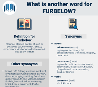 furbelow, synonym furbelow, another word for furbelow, words like furbelow, thesaurus furbelow