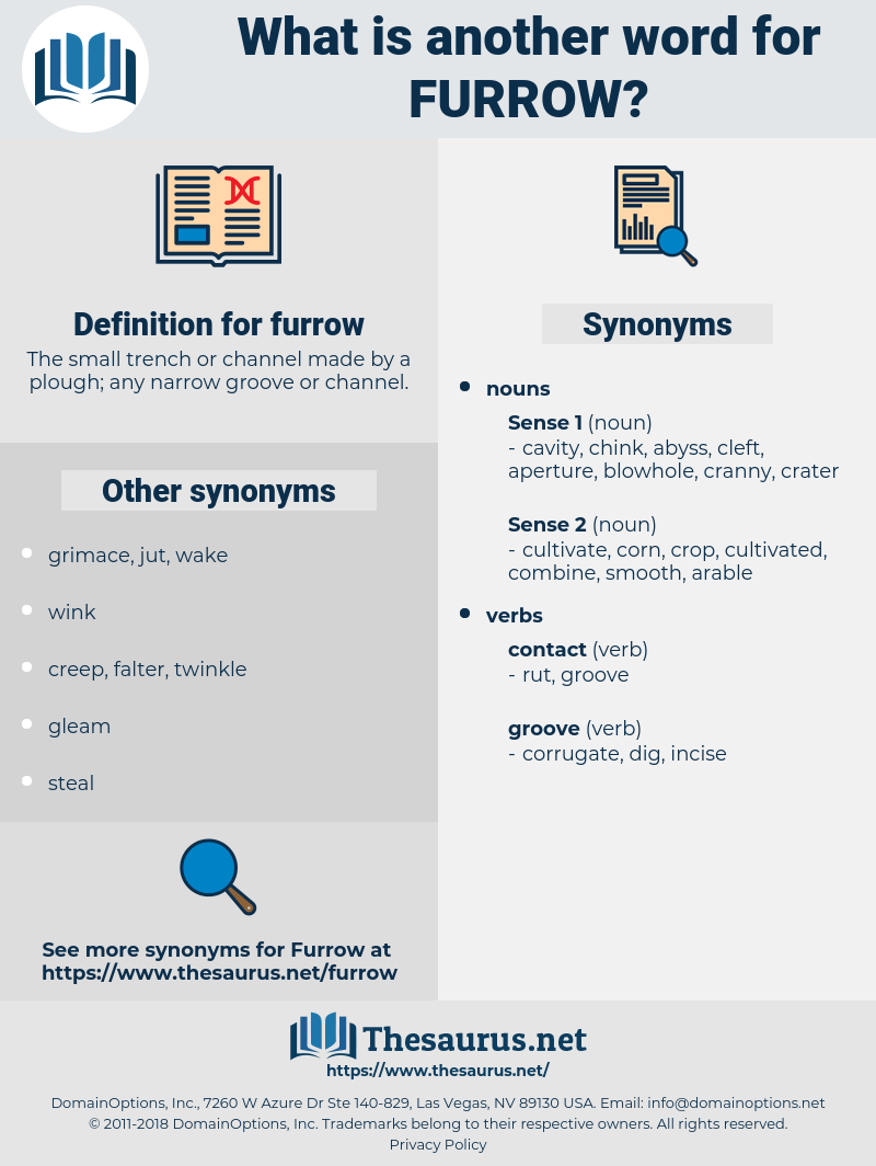 furrow, synonym furrow, another word for furrow, words like furrow, thesaurus furrow