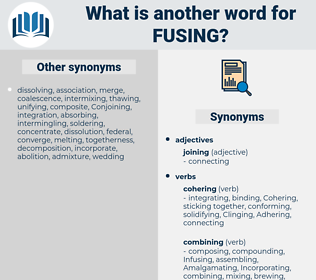 Fusing, synonym Fusing, another word for Fusing, words like Fusing, thesaurus Fusing