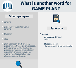 game plan, synonym game plan, another word for game plan, words like game plan, thesaurus game plan