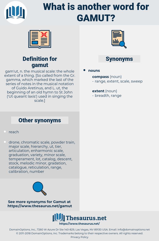gamut, synonym gamut, another word for gamut, words like gamut, thesaurus gamut