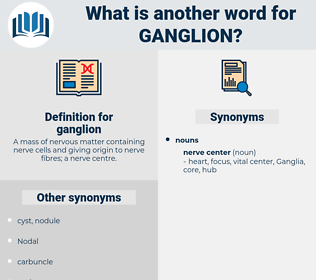 ganglion, synonym ganglion, another word for ganglion, words like ganglion, thesaurus ganglion