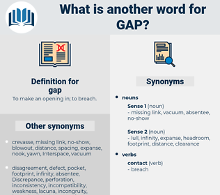 gap, synonym gap, another word for gap, words like gap, thesaurus gap