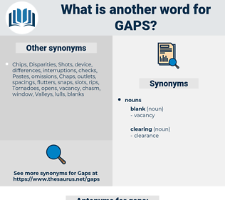 gaps, synonym gaps, another word for gaps, words like gaps, thesaurus gaps