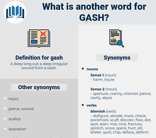 gash, synonym gash, another word for gash, words like gash, thesaurus gash