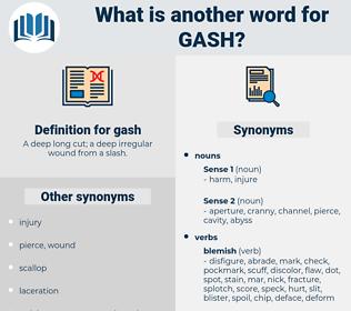 gash, synonym gash, another word for gash, words like gash, thesaurus gash