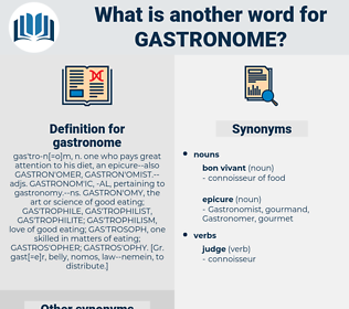 gastronome, synonym gastronome, another word for gastronome, words like gastronome, thesaurus gastronome