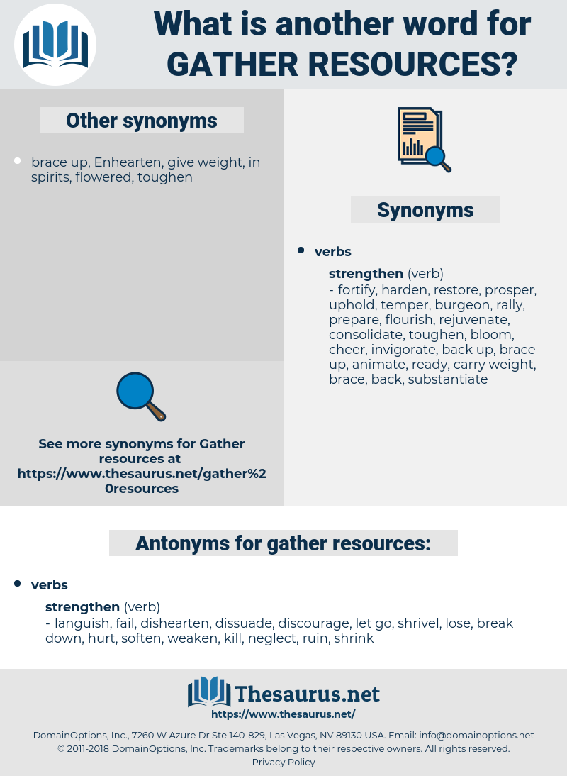 gather resources, synonym gather resources, another word for gather resources, words like gather resources, thesaurus gather resources