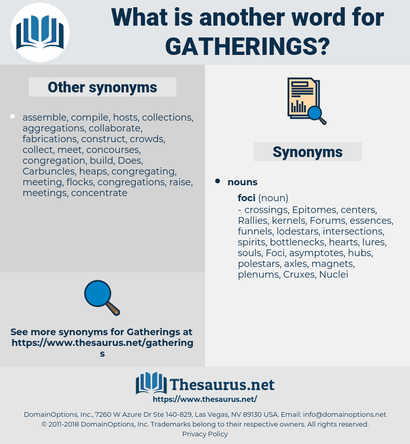 gatherings, synonym gatherings, another word for gatherings, words like gatherings, thesaurus gatherings
