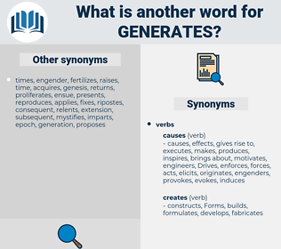 generates, synonym generates, another word for generates, words like generates, thesaurus generates