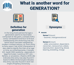 generation, synonym generation, another word for generation, words like generation, thesaurus generation