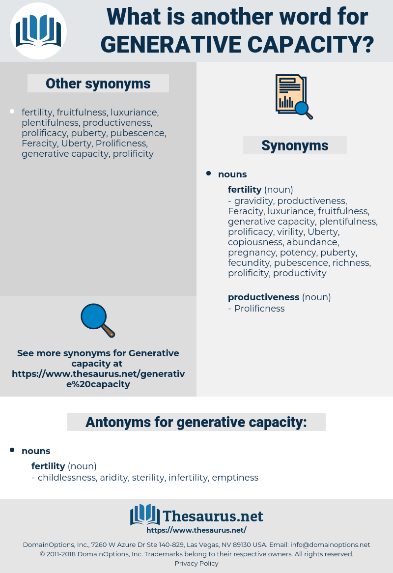 generative capacity, synonym generative capacity, another word for generative capacity, words like generative capacity, thesaurus generative capacity