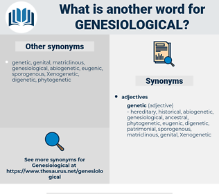 genesiological, synonym genesiological, another word for genesiological, words like genesiological, thesaurus genesiological