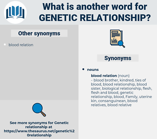genetic relationship, synonym genetic relationship, another word for genetic relationship, words like genetic relationship, thesaurus genetic relationship