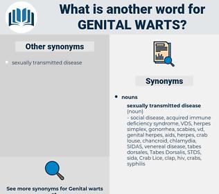 Genital Warts, synonym Genital Warts, another word for Genital Warts, words like Genital Warts, thesaurus Genital Warts