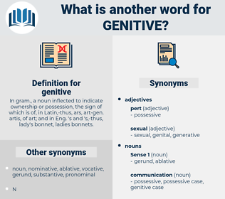 genitive, synonym genitive, another word for genitive, words like genitive, thesaurus genitive