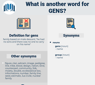 gens, synonym gens, another word for gens, words like gens, thesaurus gens