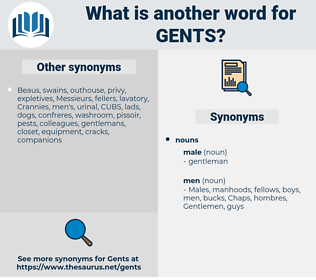 gents, synonym gents, another word for gents, words like gents, thesaurus gents
