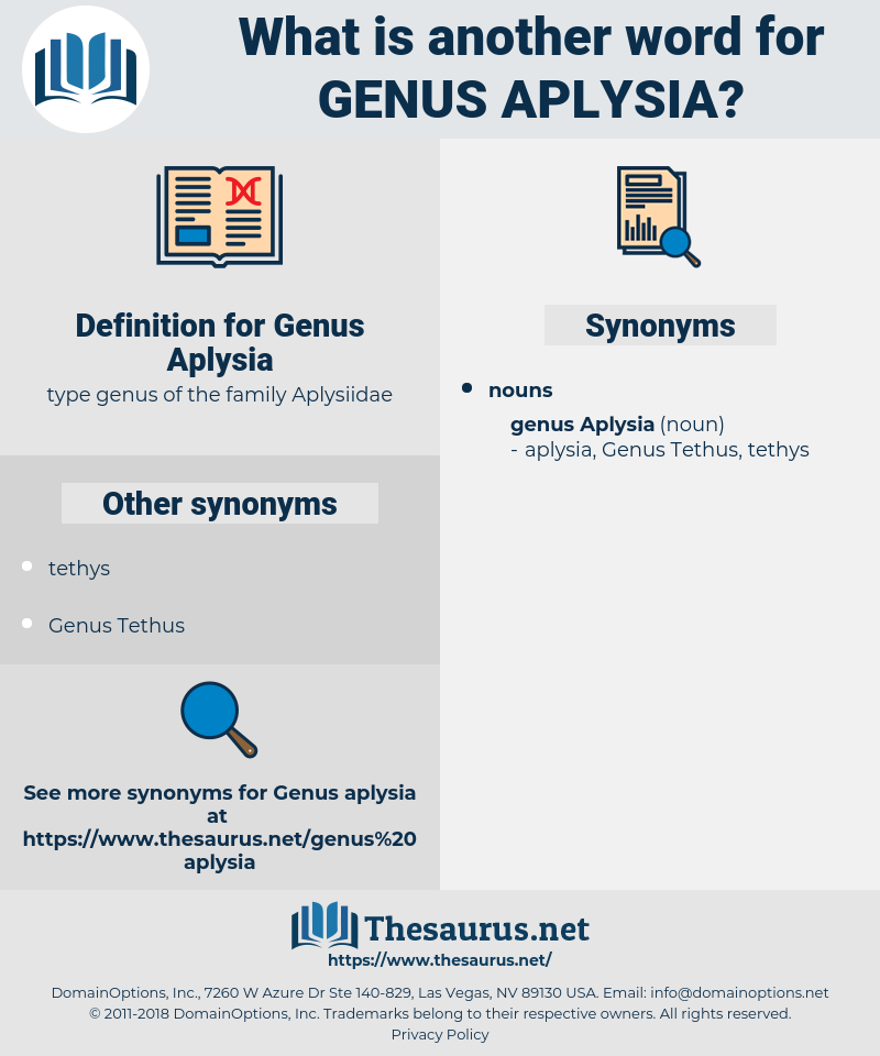 Genus Aplysia, synonym Genus Aplysia, another word for Genus Aplysia, words like Genus Aplysia, thesaurus Genus Aplysia