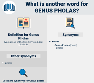 Genus Pholas, synonym Genus Pholas, another word for Genus Pholas, words like Genus Pholas, thesaurus Genus Pholas