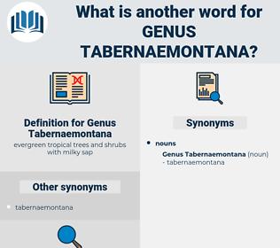 Genus Tabernaemontana, synonym Genus Tabernaemontana, another word for Genus Tabernaemontana, words like Genus Tabernaemontana, thesaurus Genus Tabernaemontana