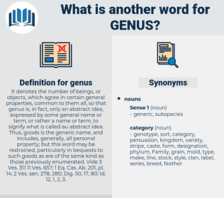 genus, synonym genus, another word for genus, words like genus, thesaurus genus