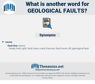 geological faults, synonym geological faults, another word for geological faults, words like geological faults, thesaurus geological faults