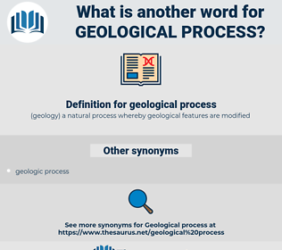 geological process, synonym geological process, another word for geological process, words like geological process, thesaurus geological process