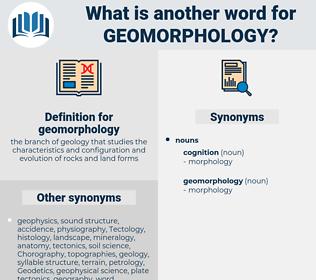 geomorphology, synonym geomorphology, another word for geomorphology, words like geomorphology, thesaurus geomorphology