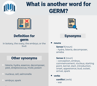 germ, synonym germ, another word for germ, words like germ, thesaurus germ
