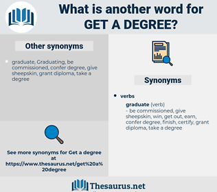 get a degree, synonym get a degree, another word for get a degree, words like get a degree, thesaurus get a degree