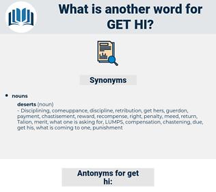 get hi, synonym get hi, another word for get hi, words like get hi, thesaurus get hi