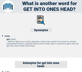 get into ones head, synonym get into ones head, another word for get into ones head, words like get into ones head, thesaurus get into ones head