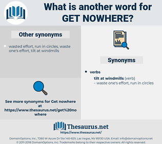 get nowhere, synonym get nowhere, another word for get nowhere, words like get nowhere, thesaurus get nowhere