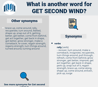 get second wind, synonym get second wind, another word for get second wind, words like get second wind, thesaurus get second wind
